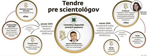 scientologovia_tendre-web_r6541_res.jpg